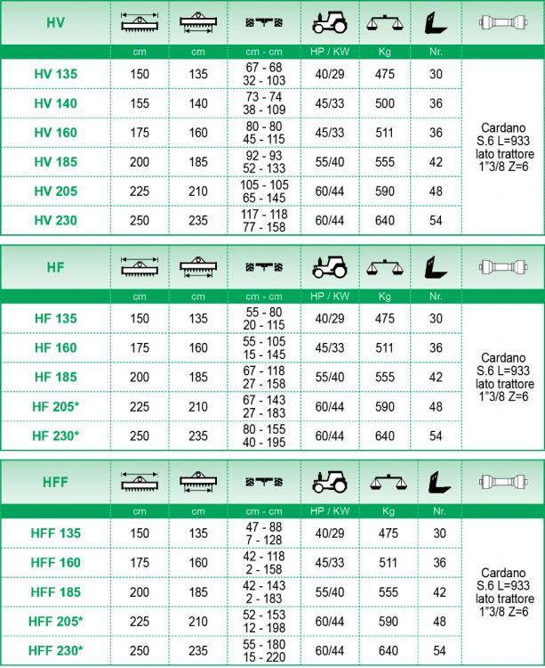 HV-HF-HFF-2020.png